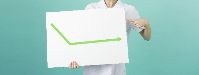 症状固定をイメージしたグラフ